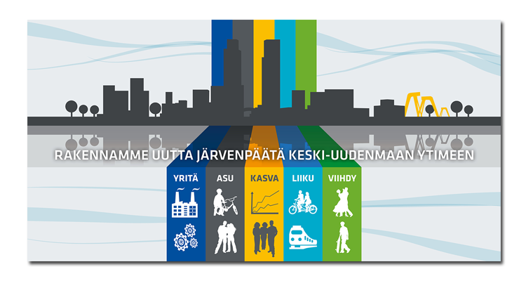 Printti / Järvenpään kaupunki: Markkinointimateriaalit, imago