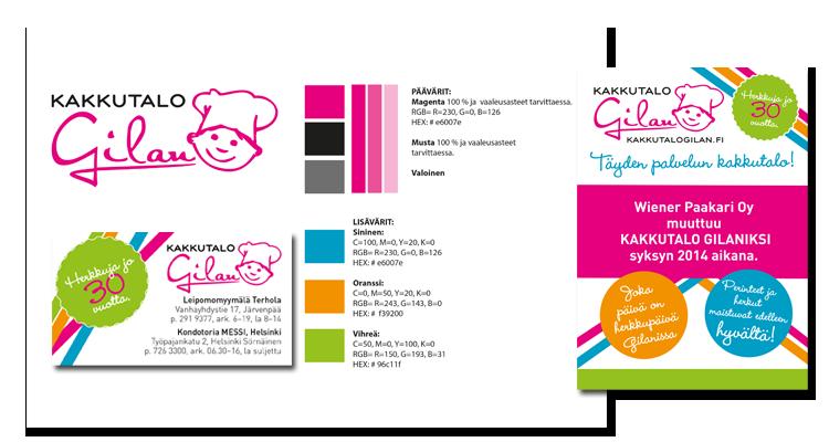 Imago / Kakkutalo Gilan: Logo, käyntikortit, julisteet, lehti-ilmotuspohjat, vuoden 30-juhlavuoden materaalit